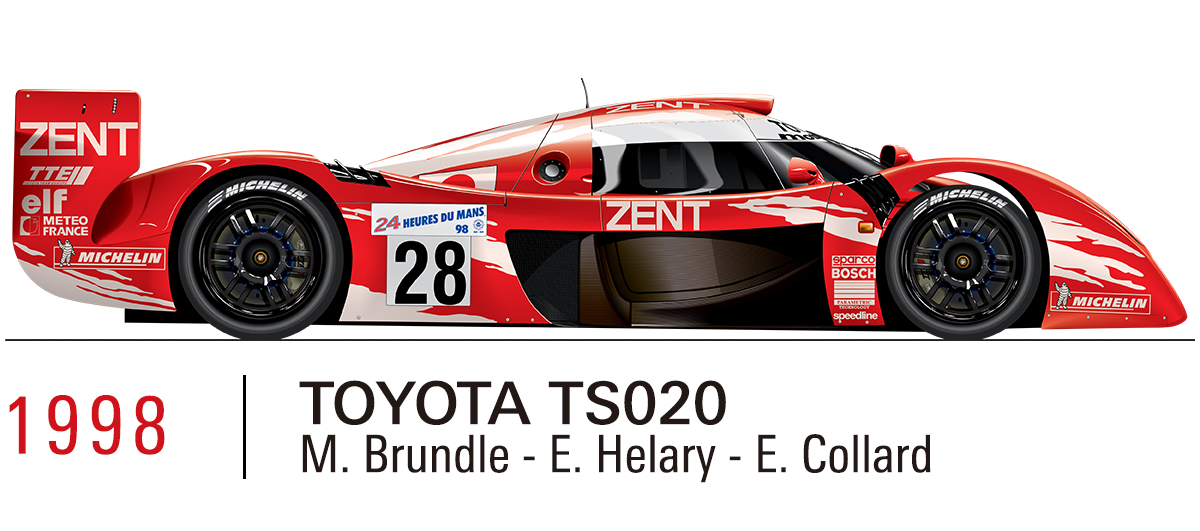 1998 TOYOTA TS020(M.Brundle/E.Helary/E.Collard)